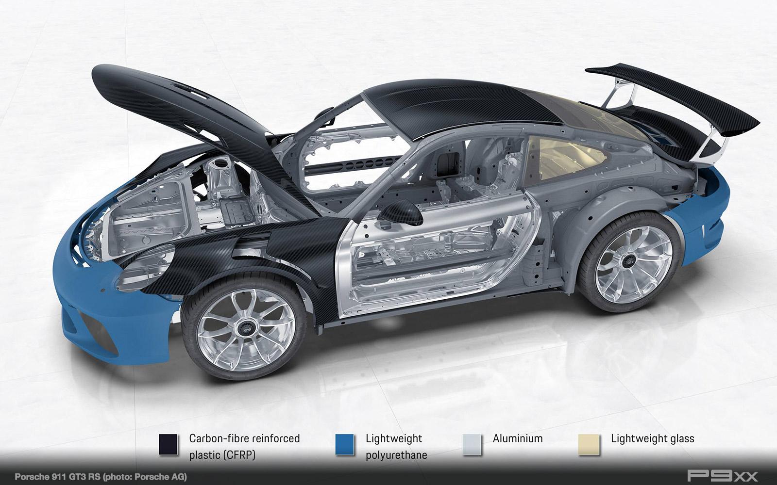 Porsche-991-2-911-GT3-RS-401